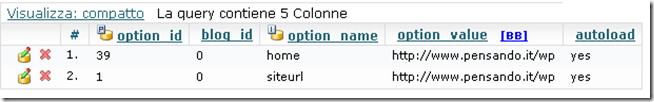 14 thumb - Come creare una copia locale di backup del tuo blog wordpress