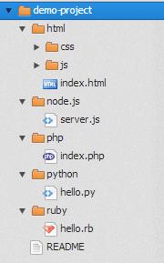 Cattura5 - c9.io, il cloud IDE gratuito per lo sviluppo collaborativo di applicazioni web in node.js, php, python, ruby, ...