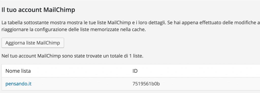 mailchimp 44