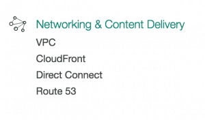 040 CloudFront su AWS 300x176 - AWS CloudFront CDN: Come configurarla per velocizzare wordpress