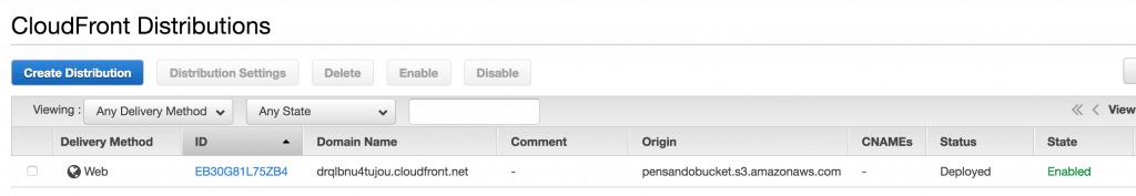 047 CloudFront creato 1024x177 - AWS CloudFront CDN: Come configurarla per velocizzare wordpress