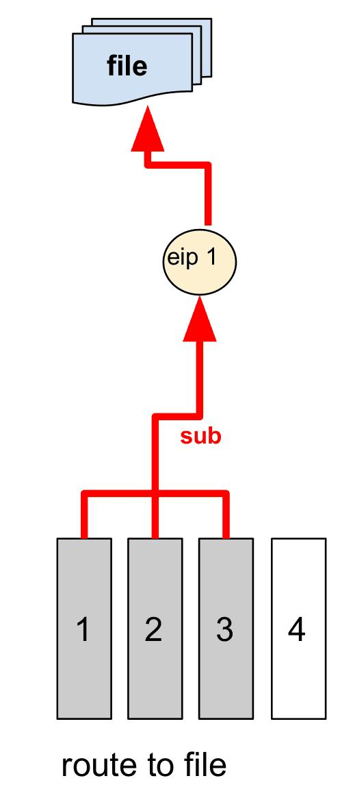 IoT - enterpise IoT Arch