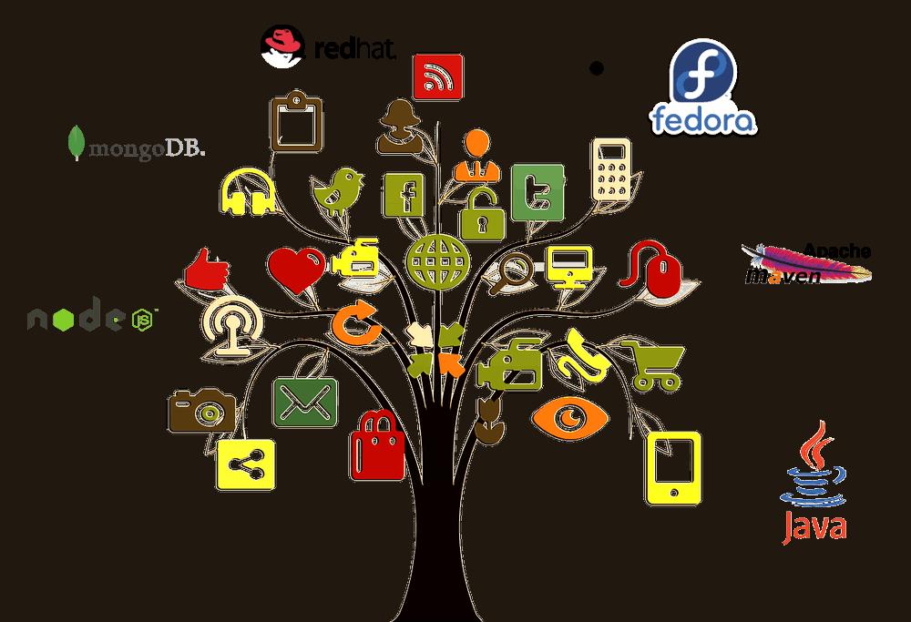 Come implementare un (semplice) sistema IoT con redhat jboss fuse, node.js e mongodb