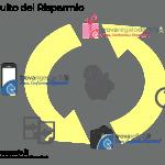 circuito risparmio 1 150x150 - infografica_trovaregalodonna
