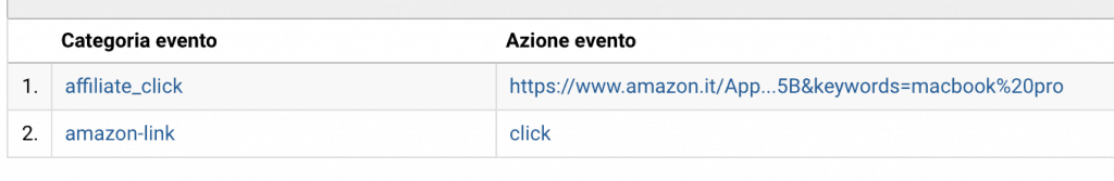 15 google tag manager 1024x167 - Google Tag Manager ed Analytics per monitorare i link affiliati