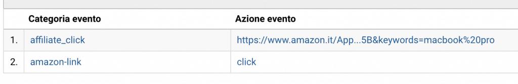 15 google tag manager 1024x167 - Google Tag Manager ed Analytics per monitorare i link affiliati