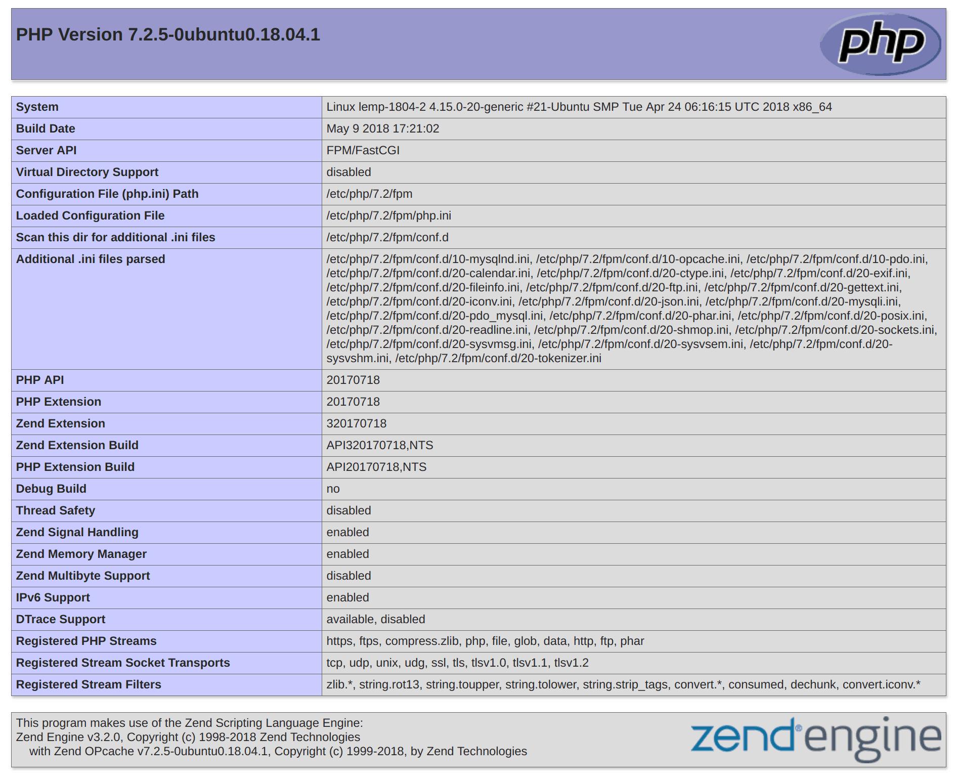 php info - Come installare lo stack LEMP su VPS (Linux NGINX MySQL php)