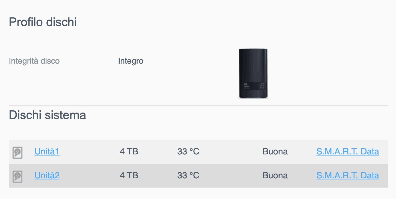 7 nas di rete - I migliori nas di rete per lo storage dei dati